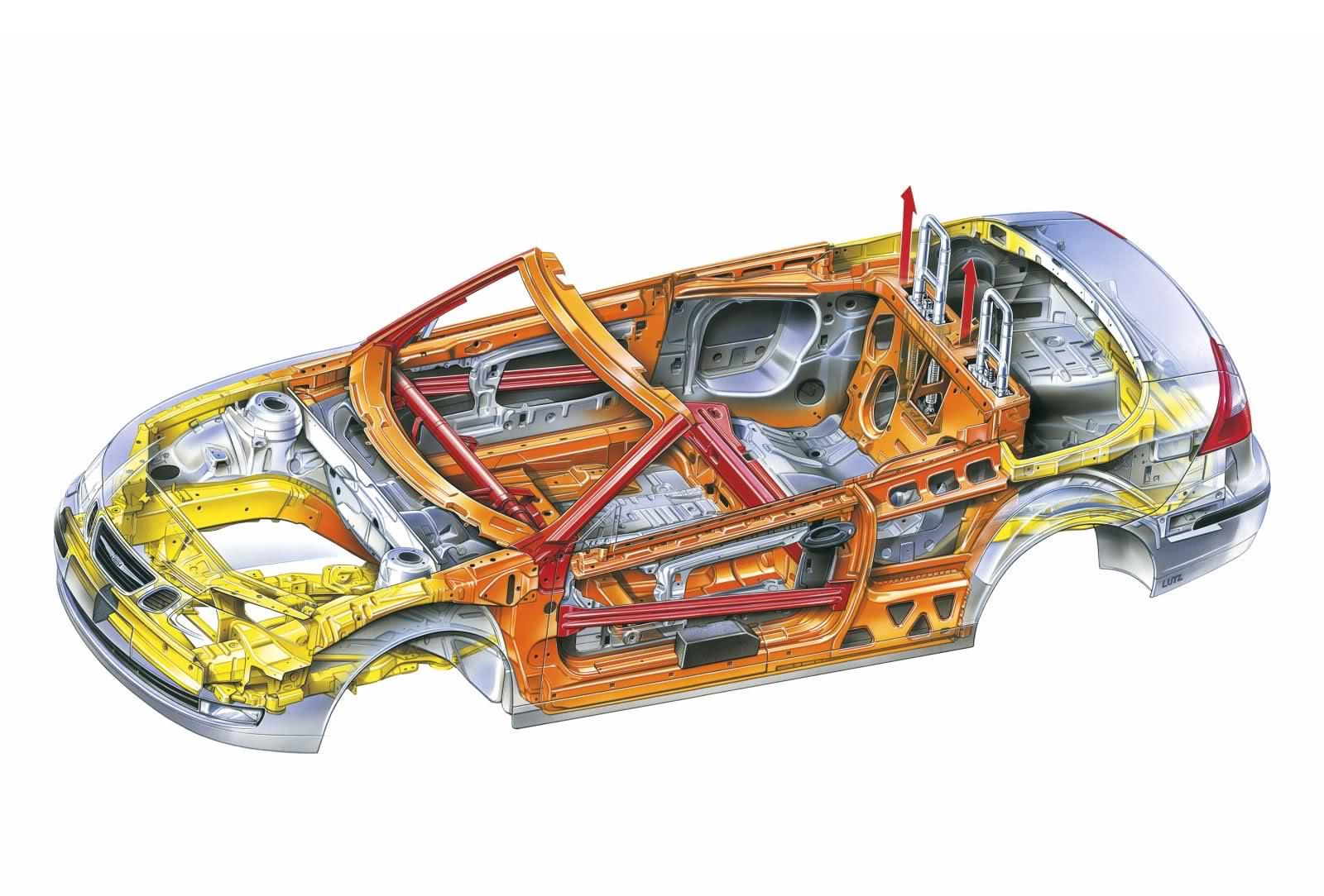automobilio kebulo geometrijos atstatymo iranga
