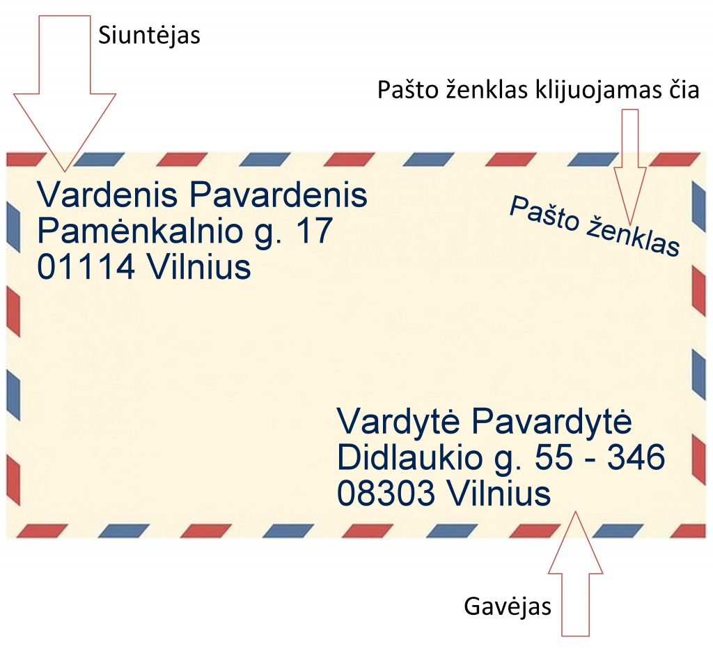 kaip teisingai rašomas adresas ant voko Lietuvoje 1